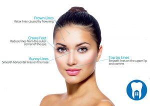 Anti-wrinkle treatment by Byway